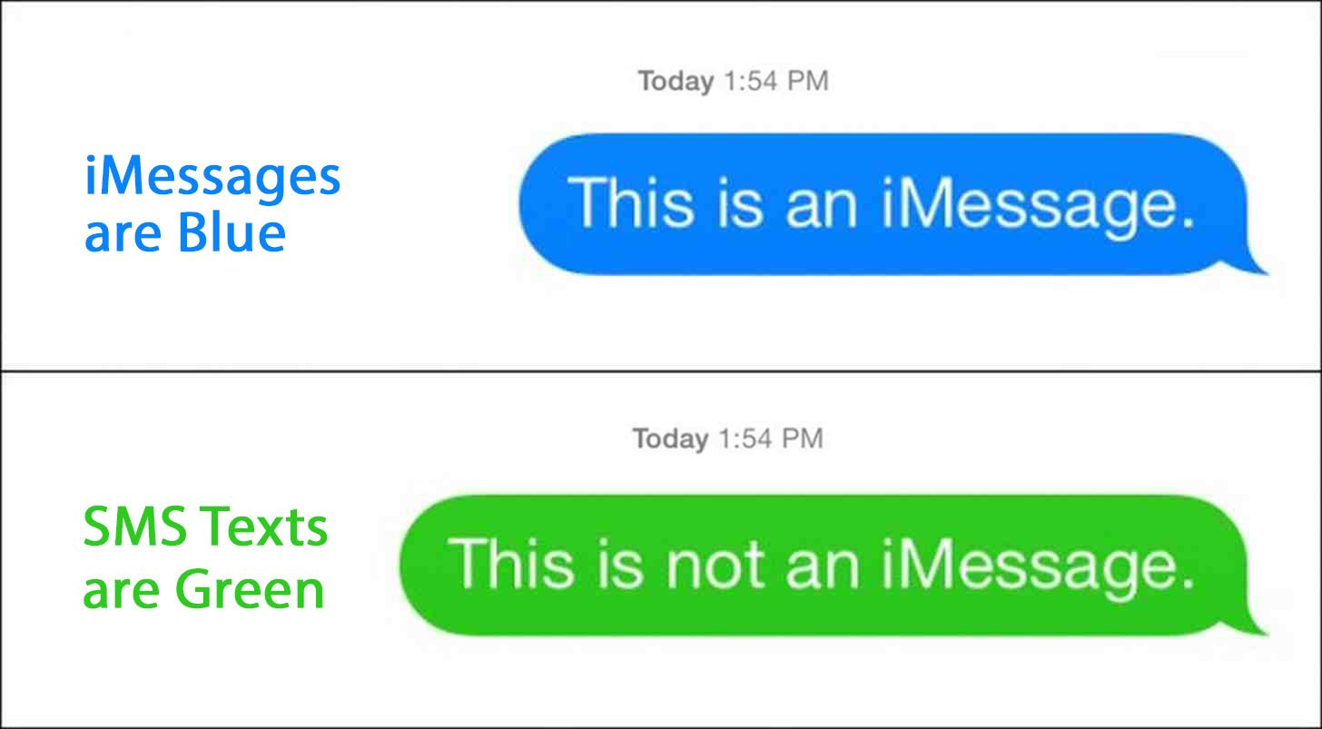 how to switch from imessage to sms on iphone